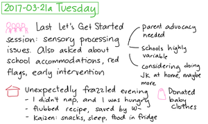 2017-03-21a Tuesday #daily #journal