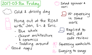 2017-03-31a Friday #daily #journal