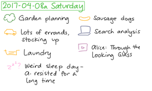 2017-04-08a Saturday #daily #journal