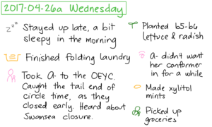2017-04-26a Wednesday #daily #journal