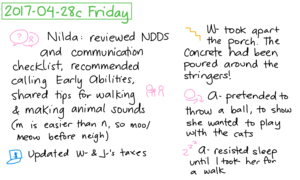 2017-04-28c Friday #daily #journal