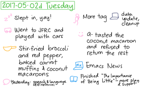 2017-05-02d Tuesday #daily #journal