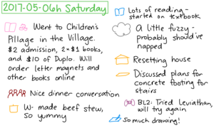 2017-05-06h Saturday #daily #journal