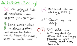 2017-05-09b Tuesday #daily #journal