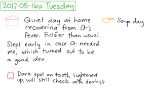 2017-05-16a Tuesday #daily #journal