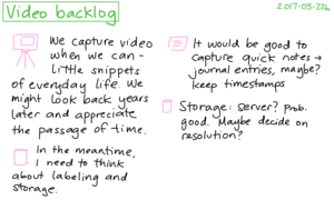 2017-05-22b Video backlog #storage #video #archives.png
