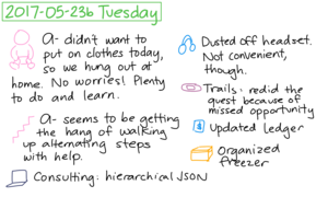 2017-05-23b Tuesday #daily #journal