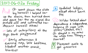 2017-06-02a Friday #daily #journal