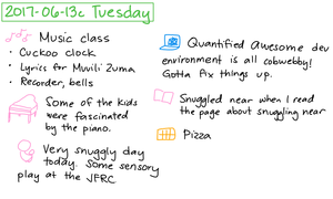 2017-06-13c Tuesday #daily #journal