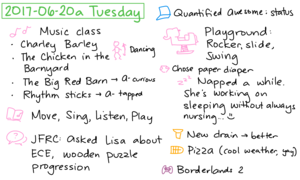 2017-06-20a Tuesday #daily #journal