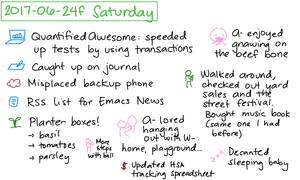 2017-06-24f Saturday #daily #journal