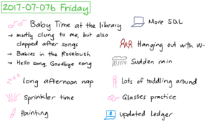 2017-07-07b Friday #daily #journal