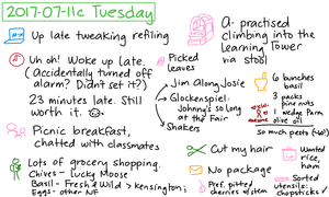 2017-07-11c Tuesday #daily #journal
