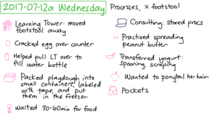 2017-07-12a Wednesday #daily #journal
