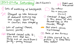 2017-07-15a Saturday #daily #journal