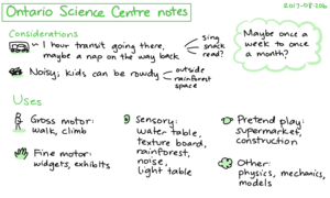 2017-08-20b Ontario Science Centre notes #enrichment #ece #parenting #toronto.png