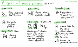 2018-06-27a A year of music classes #parenting #music #review #decision