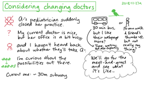 2018-11-27a Considering changing doctors #healthcare #decision.png